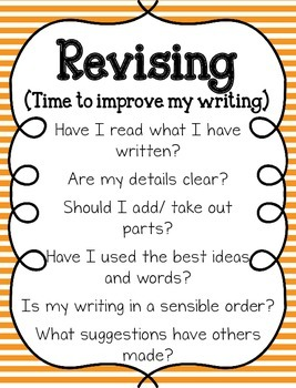 Steps of the Writing Process Posters