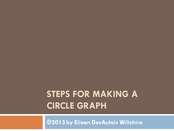 Steps for Making a Circle Graph