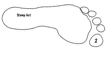 Steps to American Revolution