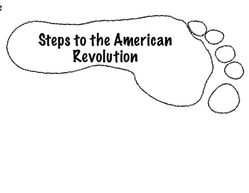Steps to American Revolution