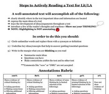 Steps to Annotating Your Text in Language Arts
