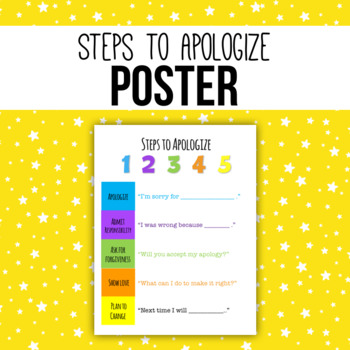 Steps to Apologize Poster