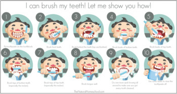 Steps to Brushing Teeth for Boys and Girls (Printable Chart/3-Part Cards)