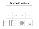 Steps to Divide Fractions Foldable