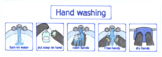 Steps to Hand washing