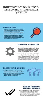 steps to ib history extended essay   step  research questions  original  jpg english essay topics for college students also the benefits of learning english essay how to write an essay with a thesis