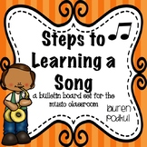Steps to Learning a Song Bulletin Board Set (Band/Orchestr