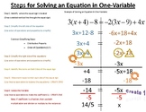 Steps to Solve Equations in One Variable