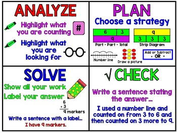Steps to Solve a Problem - Math Poster