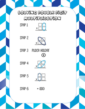 Steps to Solving Two-Digit Multiplication