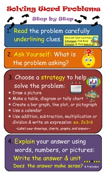 Steps to Solving Word Problems