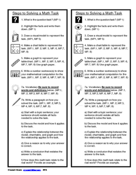 Steps to Solving a Math Task