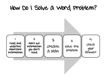 Steps to Solving a Math Word Problem