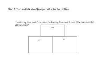 Steps to Solving a Word Problem