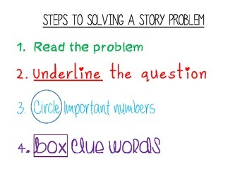 Steps to Solving a story problem