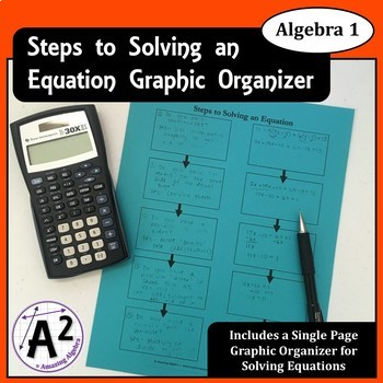Algebra 1 - Steps to Solving an Equation Graphic Organizer