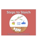 Steps to Stoichiometry Card Game
