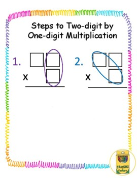 Steps to Two Digit Multiplication