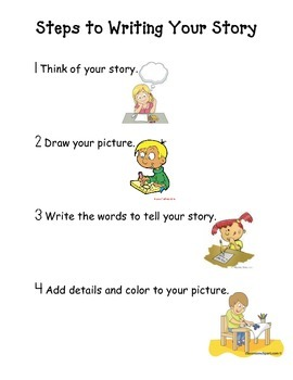 Steps to Write Your Story