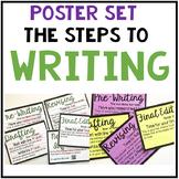 CLASSROOM DECOR: THE WRITING PROCESS - POSTER SET