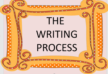Steps to Writing Process Power Point