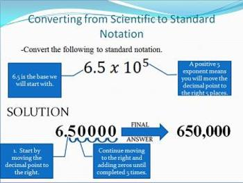 Steps to Writing in Scientific Notation Powerpoint