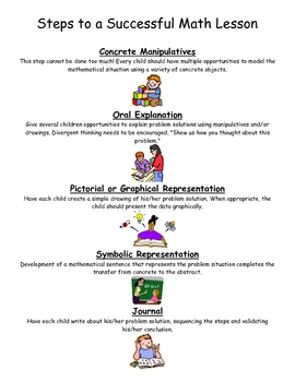 Steps to a Successful Math Lesson (for Teachers)
