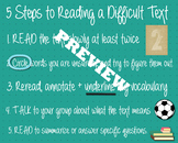 Steps to reading a difficult text