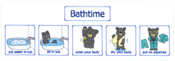 Steps to taking a bath
