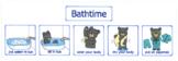 Steps to taking a bath