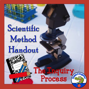 The Scientific Method - Steps to the Inquiry Process Handout
