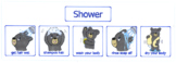 Steps to using the shower