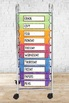 10 drawer Cart Labels Editable - Farmhouse