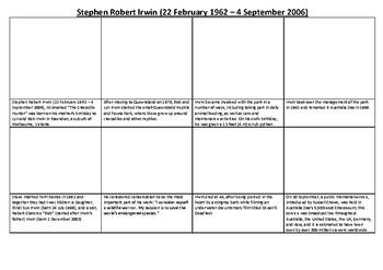 Steve Irwin Comic Strip and Storyboard