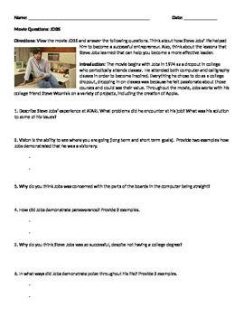 Steve Jobs Leadership Unit Activities