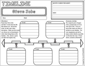 Steve Jobs Timeline Poster Acrostic Poem Activity with Reading Passage