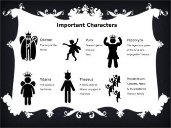 Stick Figure A Midsummer's Night Dream - Shakespeare Summary PowerPoint