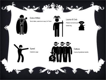 Stick Figure Two Gentlemen of Verona - Shakespeare Summary PowerPoint