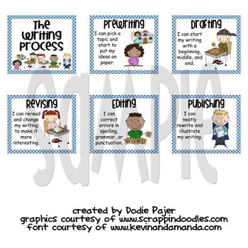 Stick Figure Writing Process Posters - Blue with Chocolate Brown Polka Dots