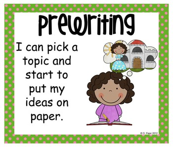 Stick Figure Writing Process Posters - Bright Green with Pink Polka Dots