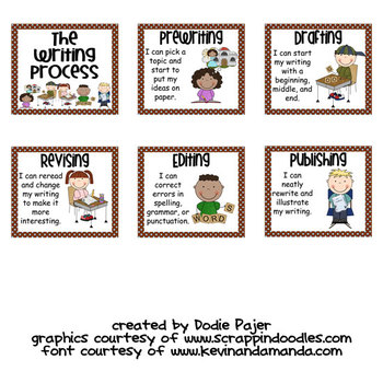 Stick Figure Writing Process Posters - Chocolate Brown with Blue Polka Dots
