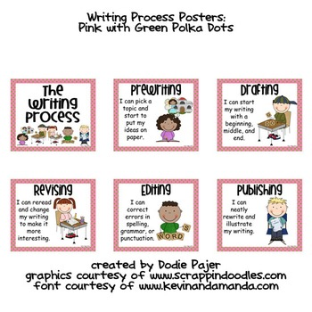 Stick Figure Writing Process Posters - Pink with Bright Green Polka Dots