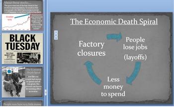 Stock Market Game & The 1929 Market Crash