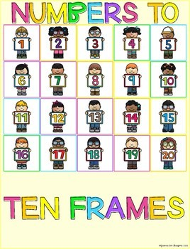 Stick n Learn - Numbers to Ten Frames (Great for RTI, SPED)