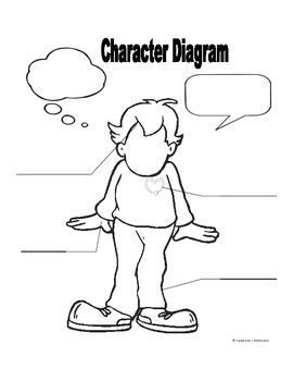 Stickman Diagrams