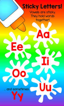 Lively Literacy Sticky Letters (Vowels) Poster