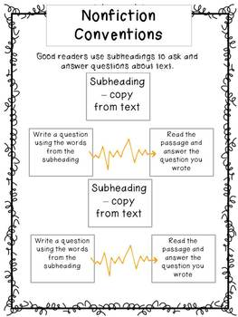 Sticky Mats for Reading Strategies {Upper Elem.} Editable