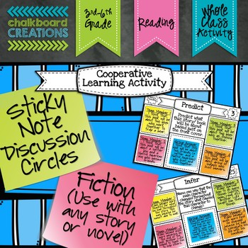 Sticky Note Discussion Circles: Fiction (For Any Novel or Story)