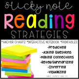 Sticky Note Reading Strategies
