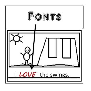 Sticky Notes- Fonts